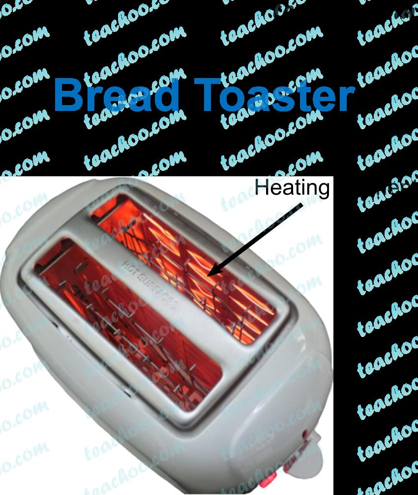 bread-toaster-teachoo.png