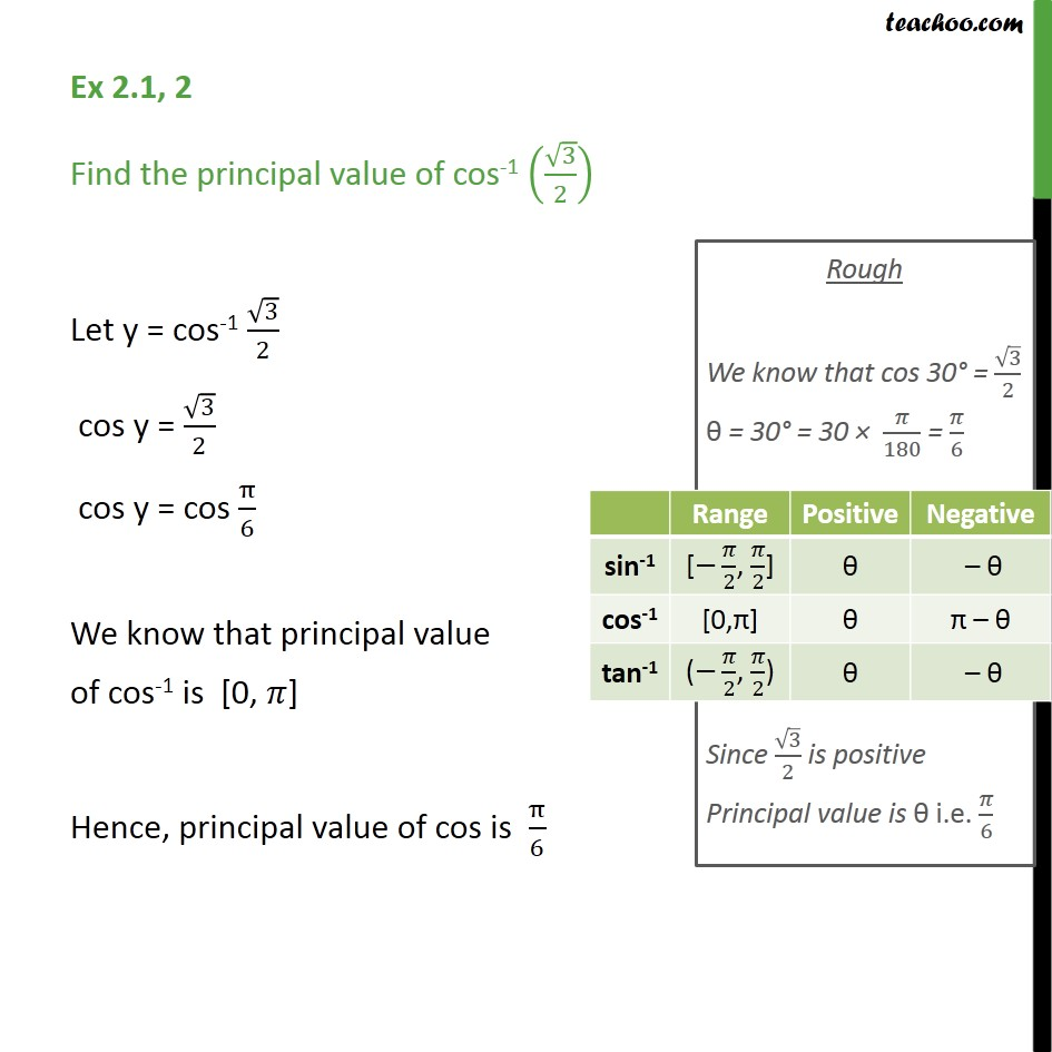 Ex 2.1, 2 - Find principal value of cos-1 (root 3/2) - Class 12 - Ex 2.1