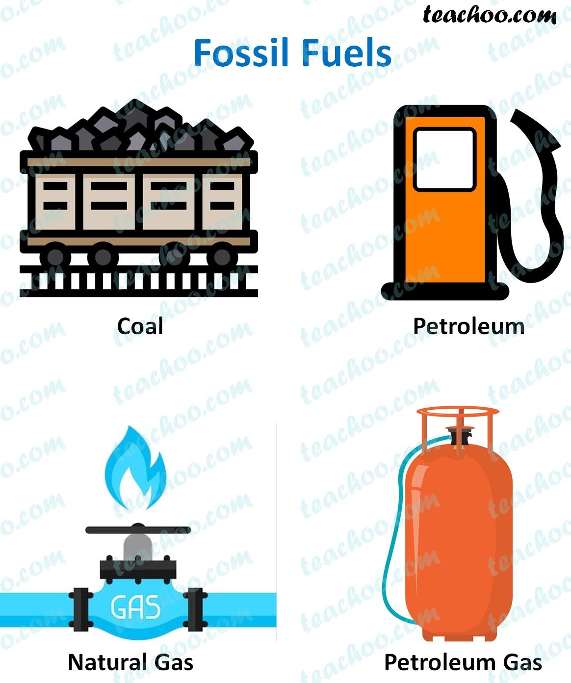fossil-fuels---teachoo.jpg