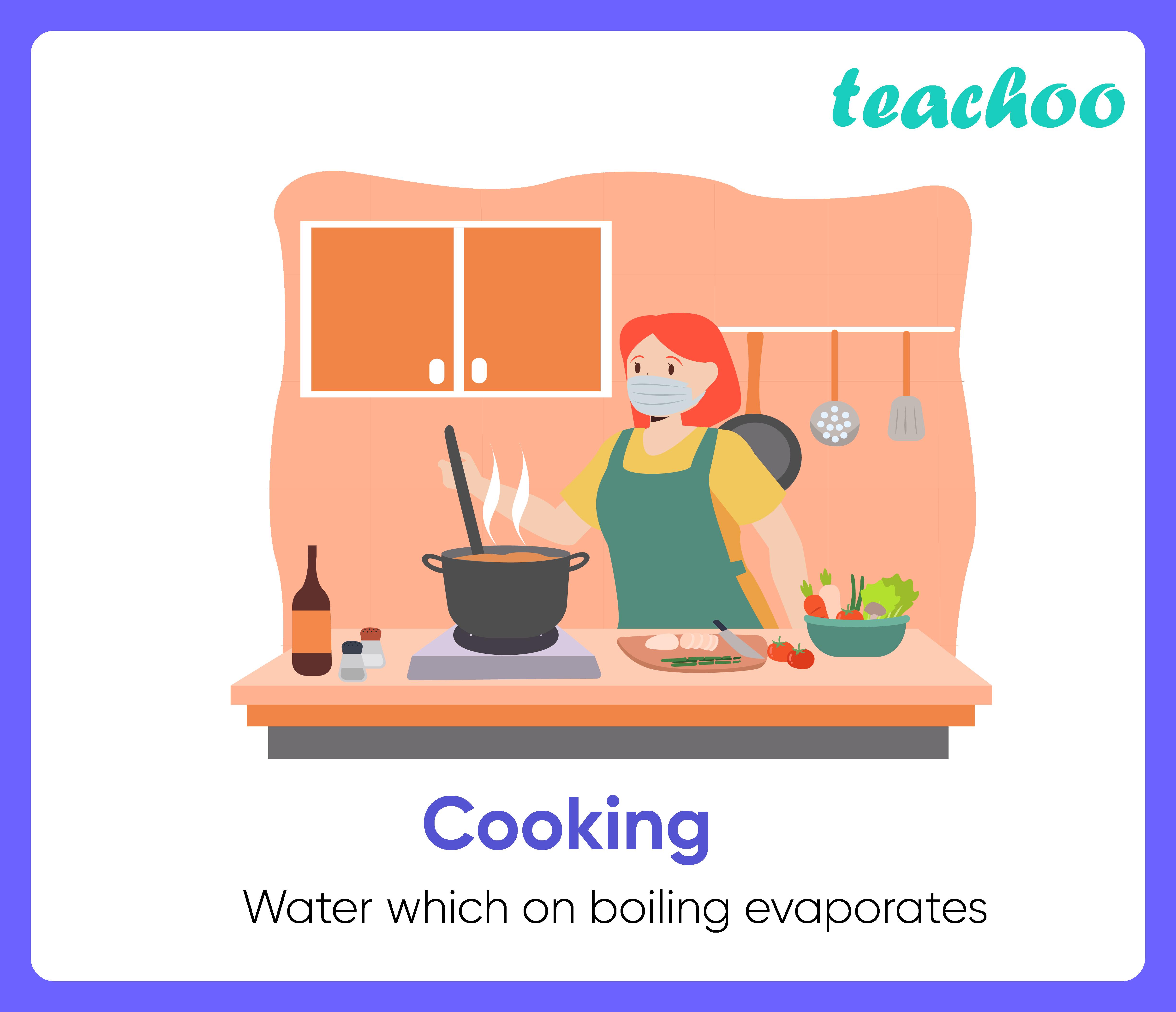 Cooking-Teachoo-01.png