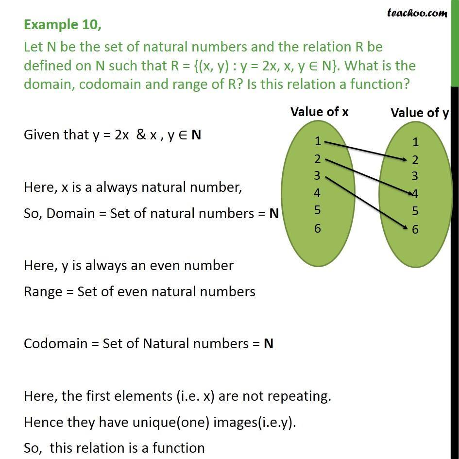 Example 10 - R = {(x, y): y=2x} What is domain, codomain, range - Examples