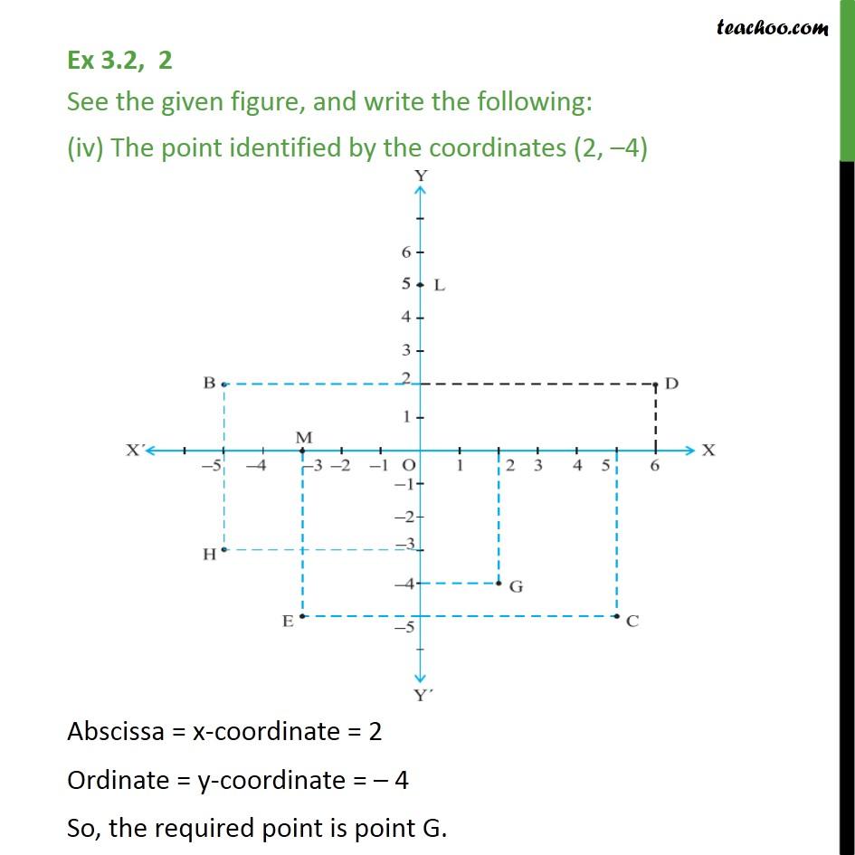 Ex 3.2,2 - Chapter 3 Class 9 Coordinate Geometry - Part 4