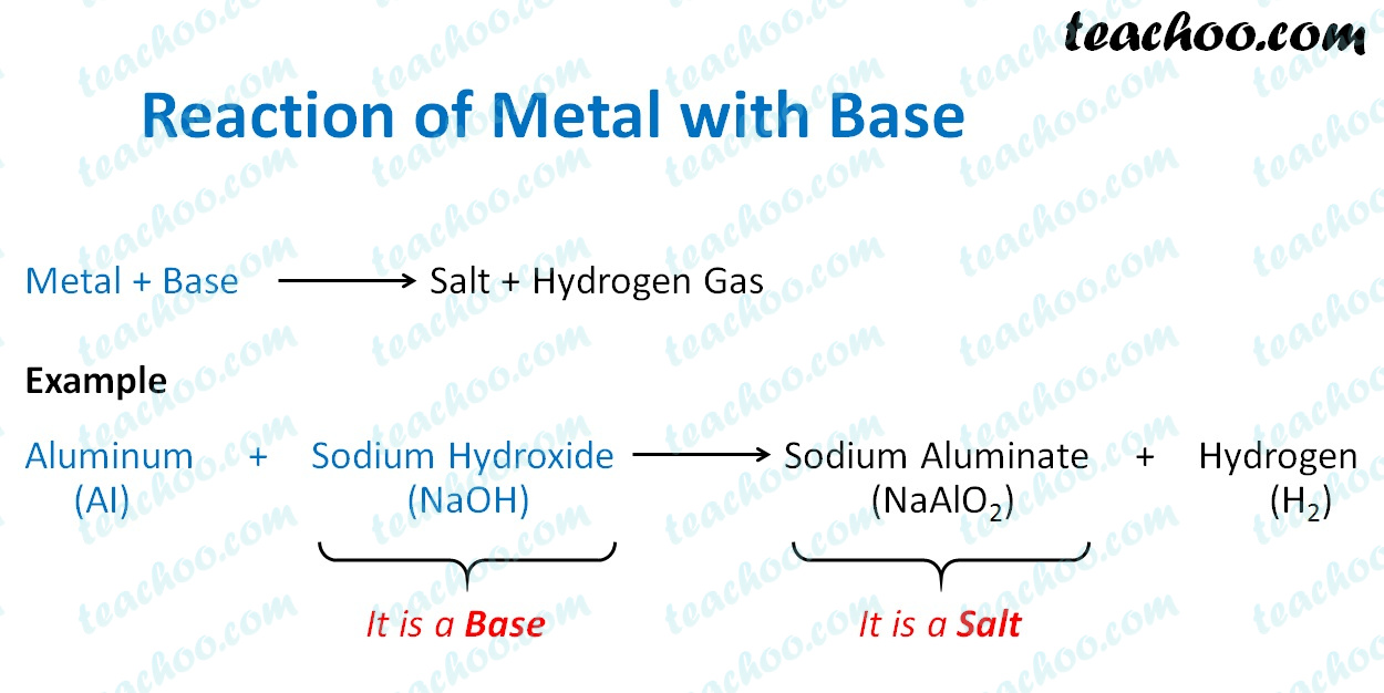 reaction-of-metal-with-base.jpg
