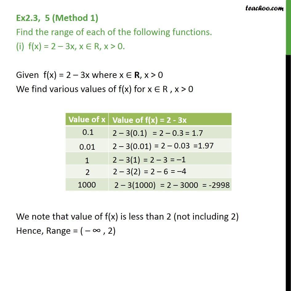 Ex 2.3, 5 - Find range f(x) = 2 - 3x, f(x) = x2 + 2, f(x) = x - Finding Domain and Range - General Method