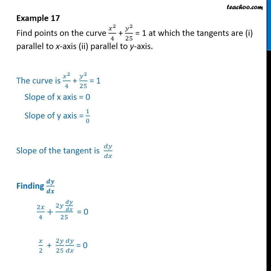 Example 17 - Find points on x2/4 + y2/25 = 1 at which tangents - Finding point when tangent is parallel/ perpendicular