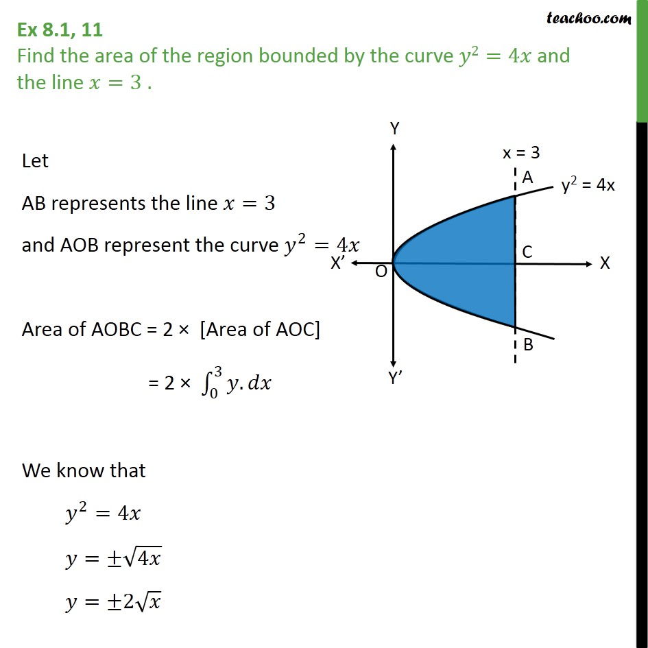 Ex 8.1, 11 - Find area bounded by y2 = 4x and line x = 3 - Area bounded by curve and horizontal or vertical line