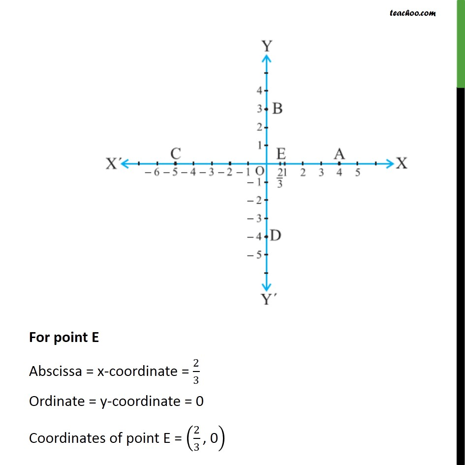 Example 2  - Chapter 3 Class 9 Coordinate Geometry - Part 5