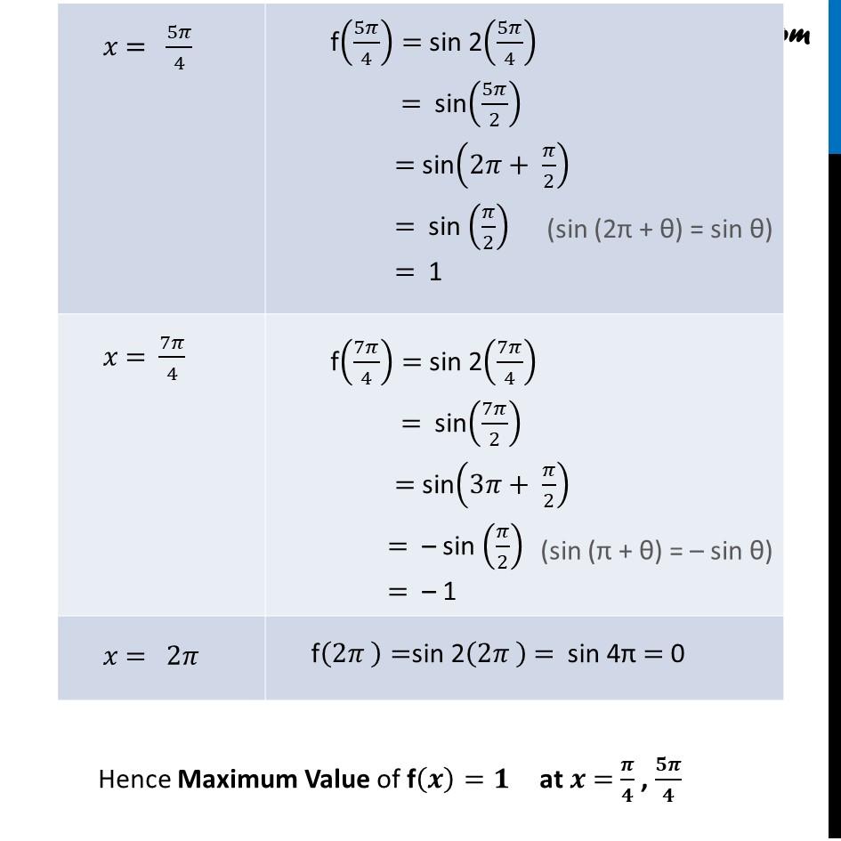 Ex 6.5,8 - Chapter 6 Class 12 Application of Derivatives - Part 5