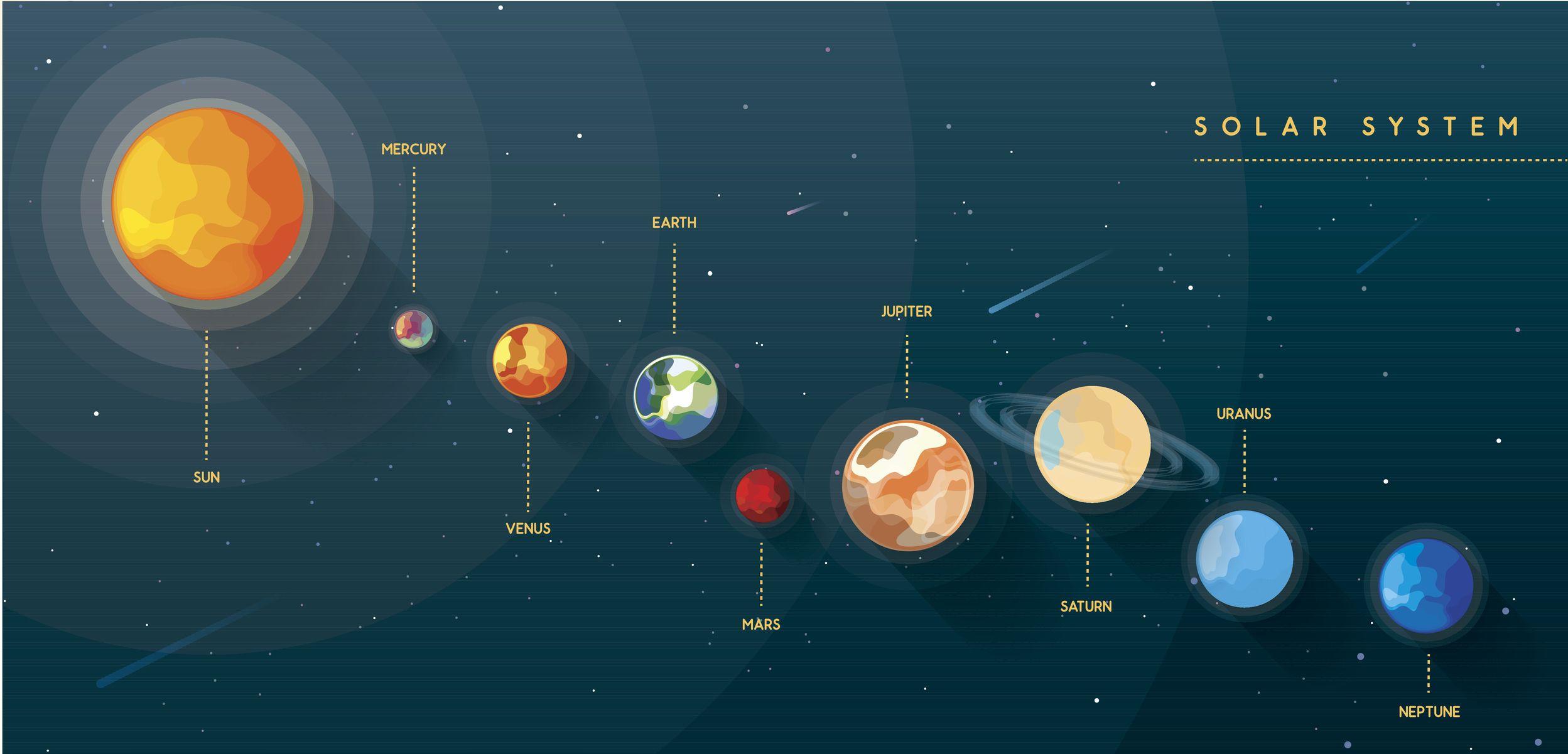 Solar System - Teachoo.jpg