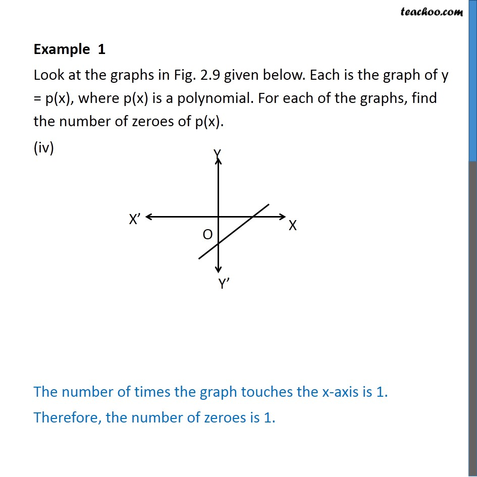 Example 1 - Chapter 2 Class 10 Polynomials - Part 4