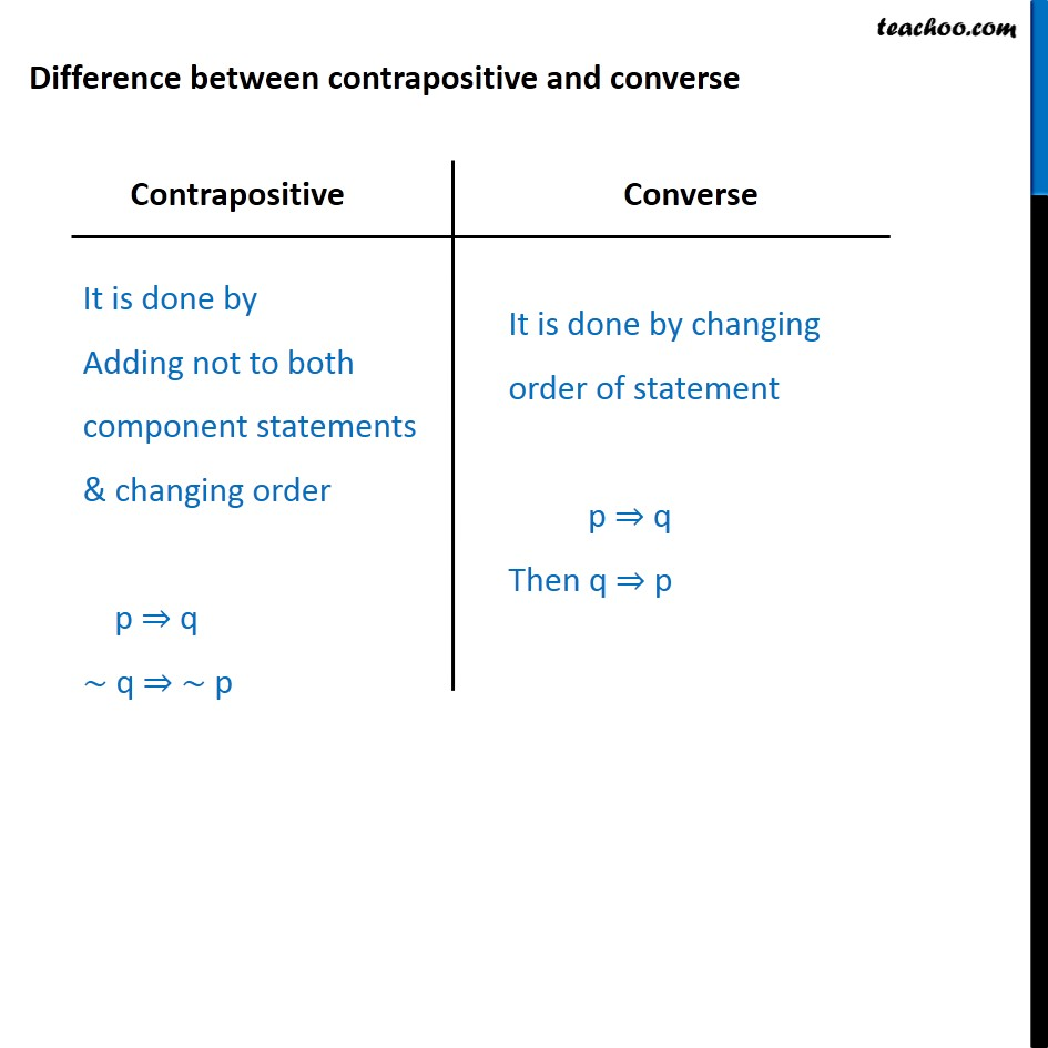 Difference between contrapositive and converse - Contrapositive and converse