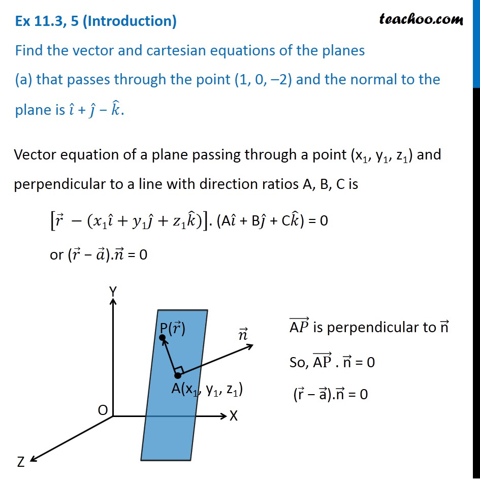 Ex 11.3, 5 - Find vector and cartesian equation of planes (a) that