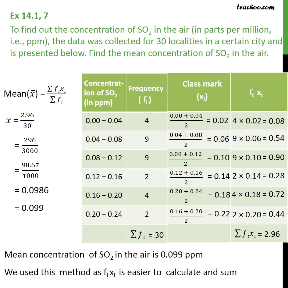 Ex 14.1, 7 - To find out concentration of SO2 in the air - Mean
