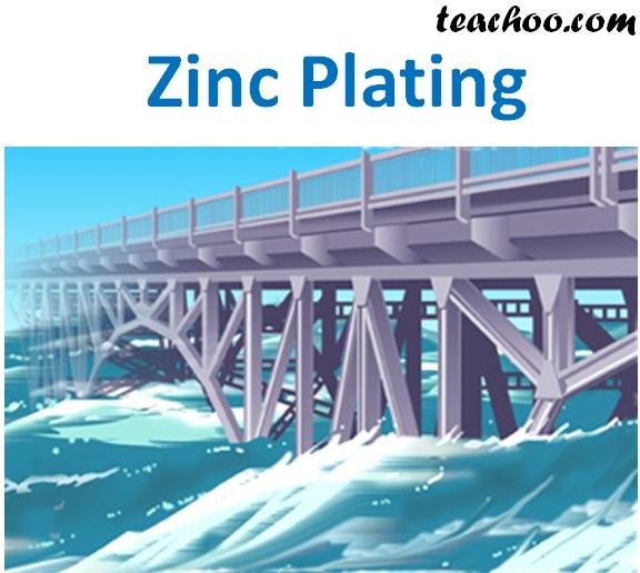 Zinc Plating.jpg