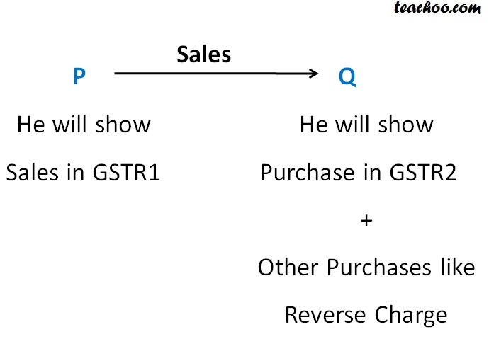 GSTR Part 2 ii image.jpg