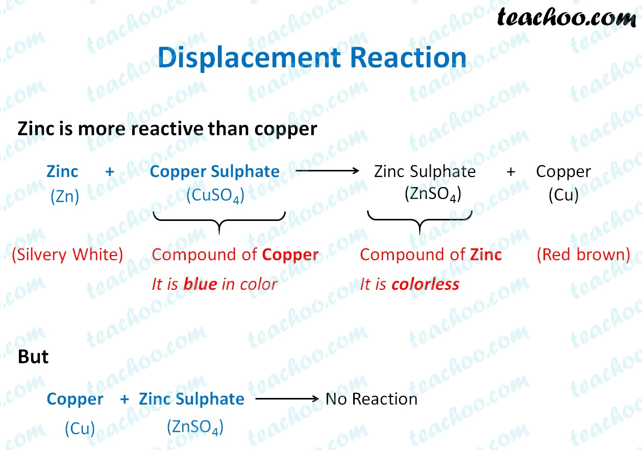 displacement-reaction.jpg