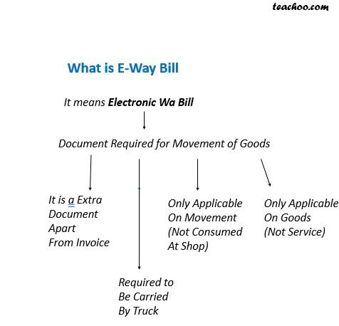 eway bill.jpg