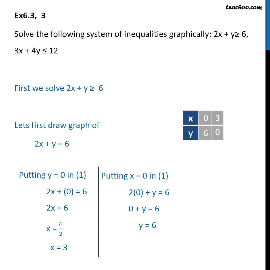 Ex 6.3, 3 - Solve 2x + y >= 6, 3x + 4y <= 12 graphically   - Ex 6.3