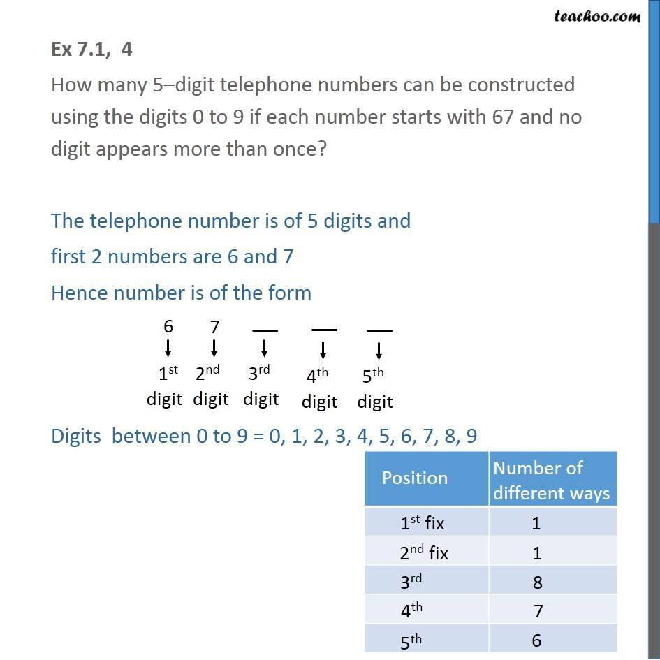 Ex 7.1, 4 - How many 5–digit telephone numbers can be constructed - Fundamental principal of counting
