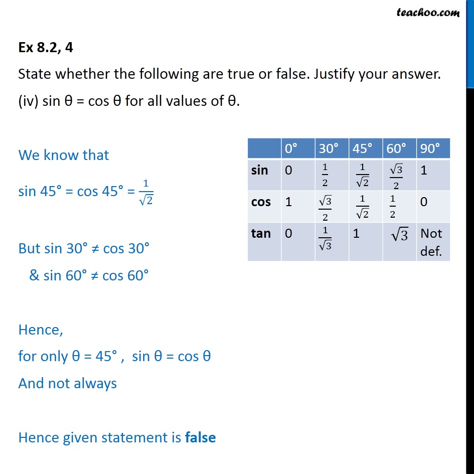 Ex 8.2, 4 (iv) - sin = cos for all values of - Chapter 8 Class 10 Trignometry