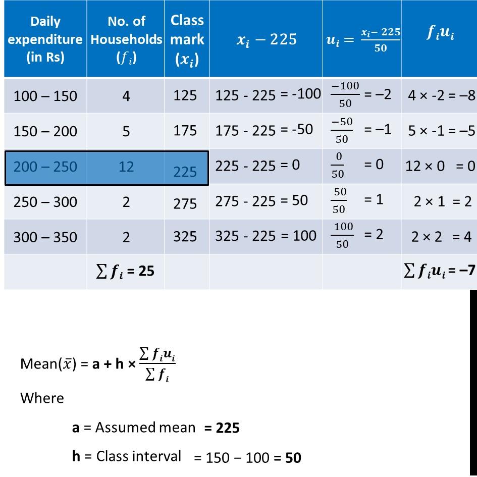 Ex 14.1, 6 - Chapter 14 Class 10 Statistics - Part 2