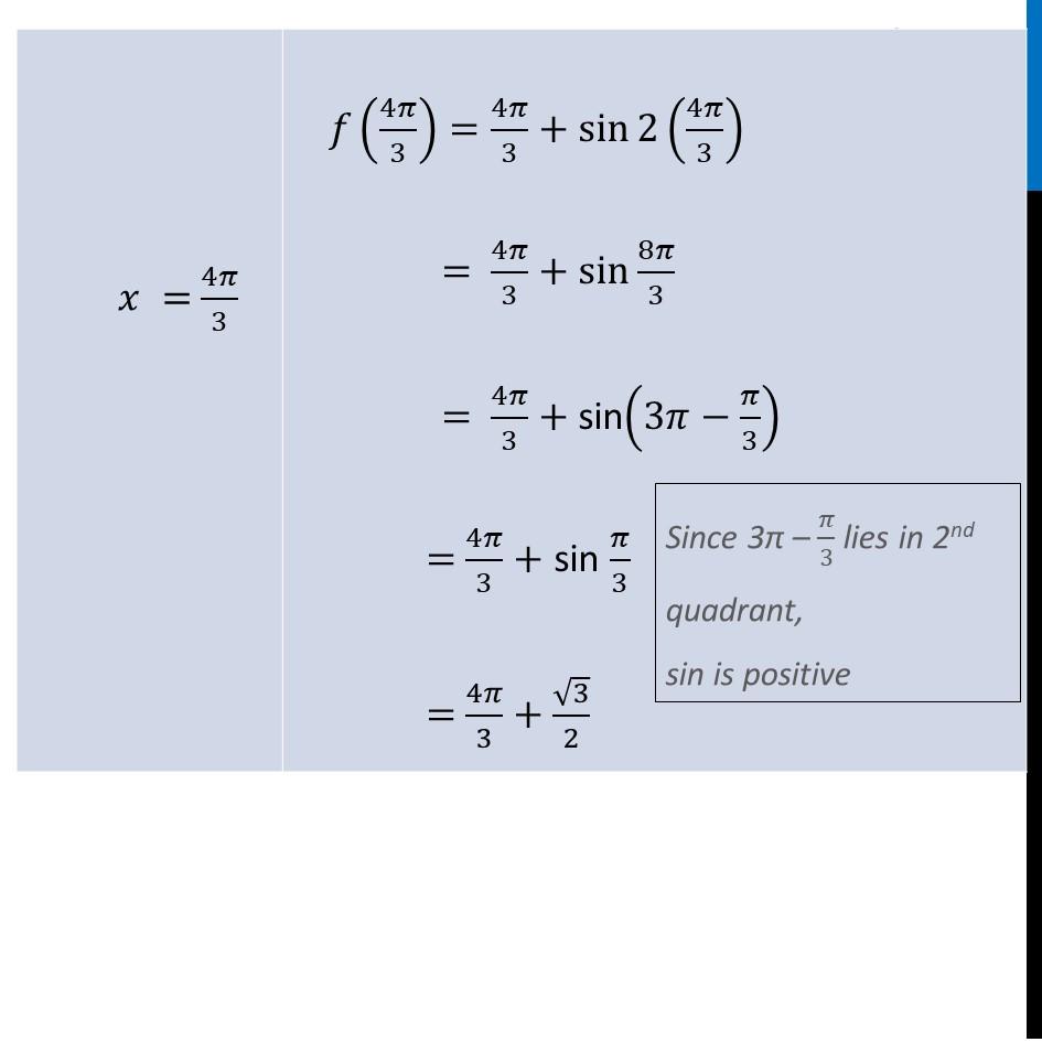 Ex 6.5,12 - Chapter 6 Class 12 Application of Derivatives - Part 7