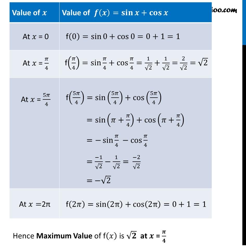 Ex 6.5,9 - Chapter 6 Class 12 Application of Derivatives - Part 3