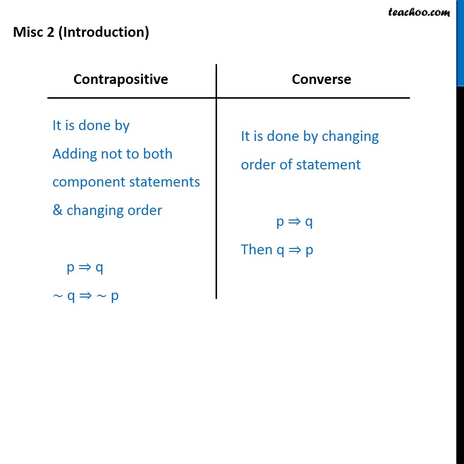Misc 2 - State converse and contrapositive of each - Miscellaneous