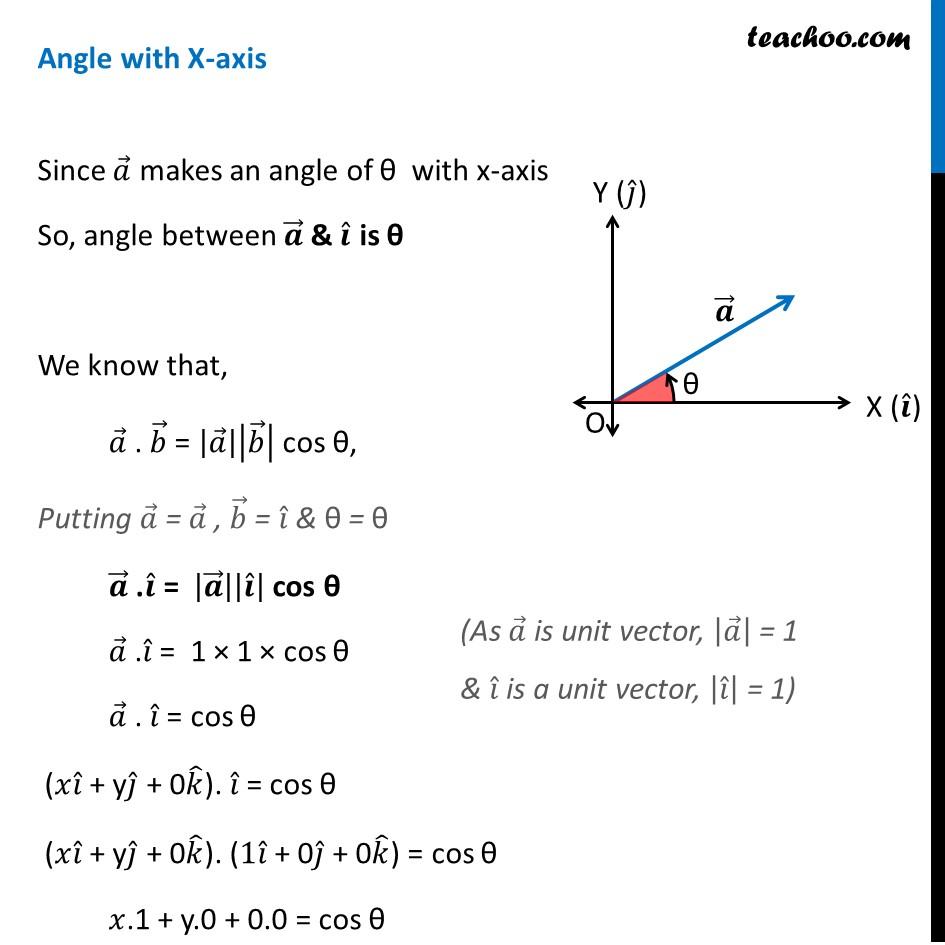 Example 26 - Chapter 10 Class 12 Vector Algebra - Part 2