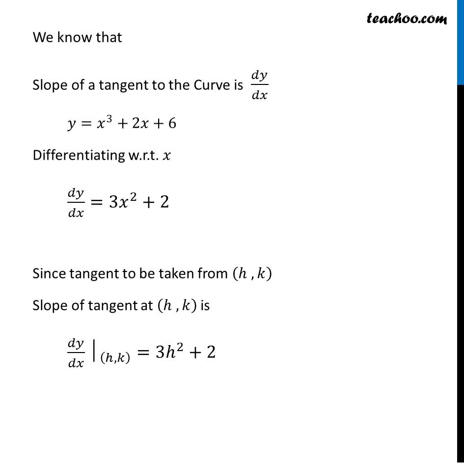 Ex 6.3,21 - Chapter 6 Class 12 Application of Derivatives - Part 2