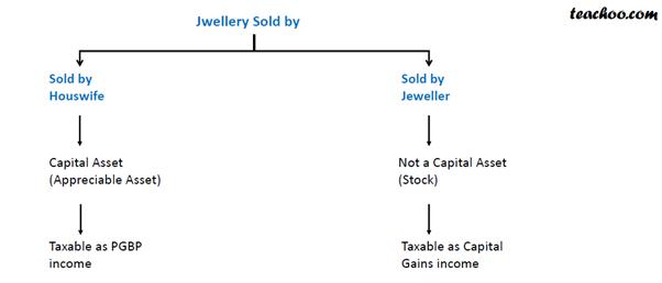 Capital Gain asset 3.png