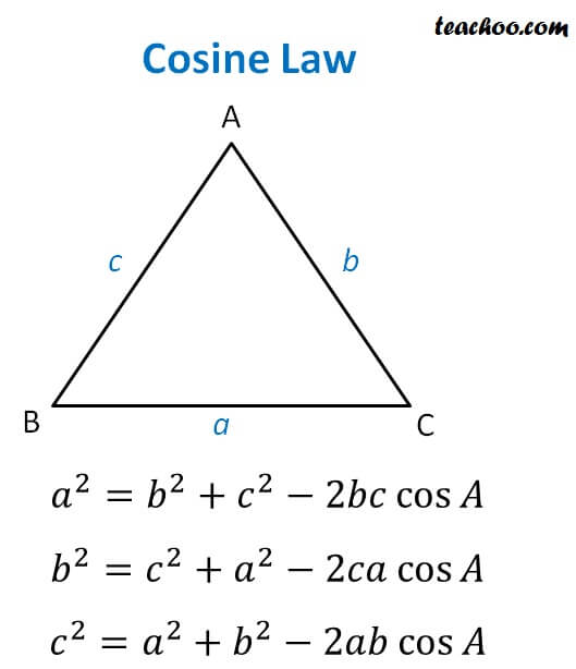 Cosine law.jpg