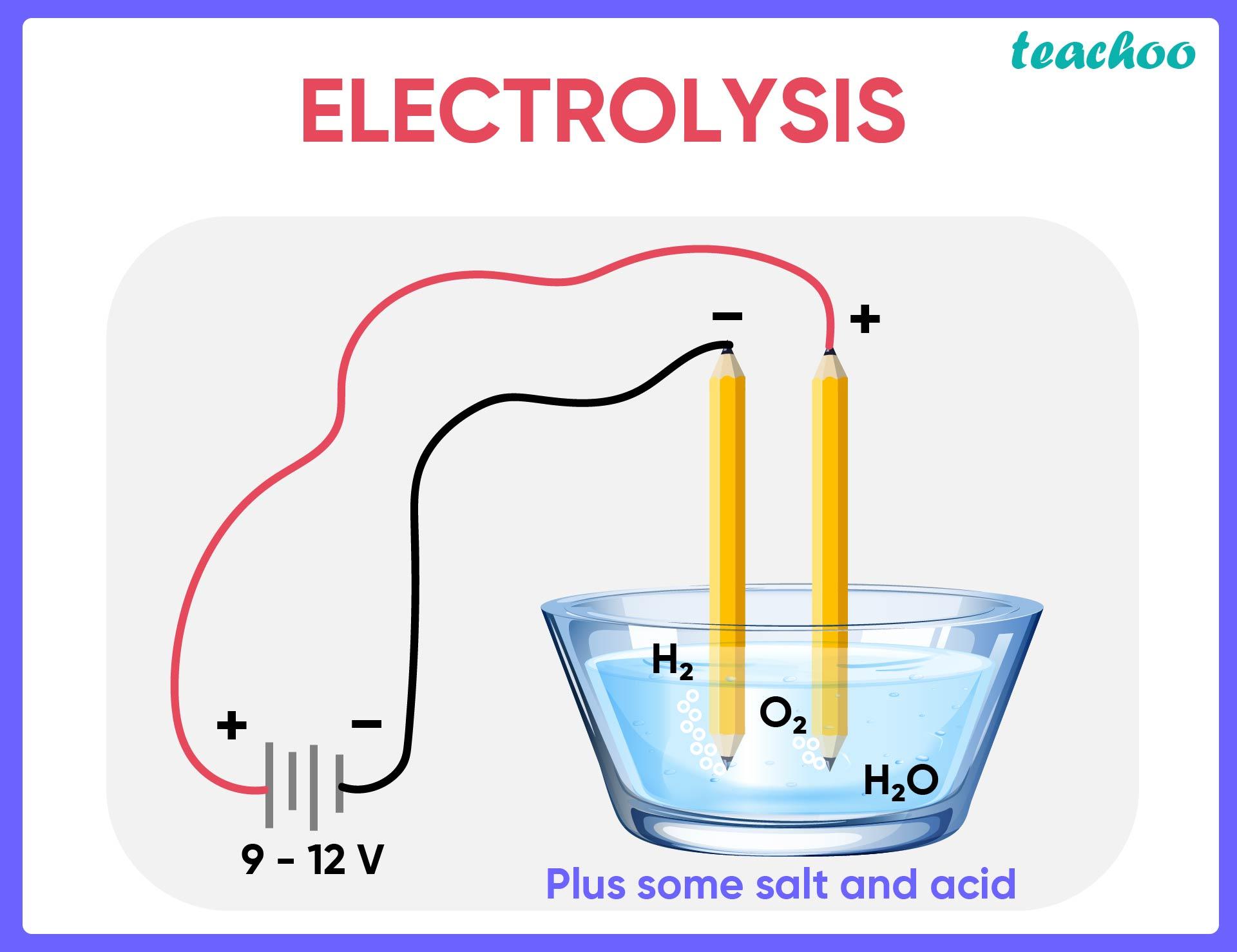 Electrolysis-01.jpg
