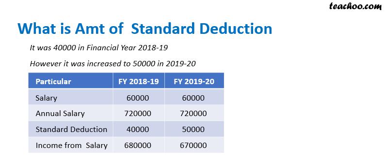 Standard Deduction 2.png