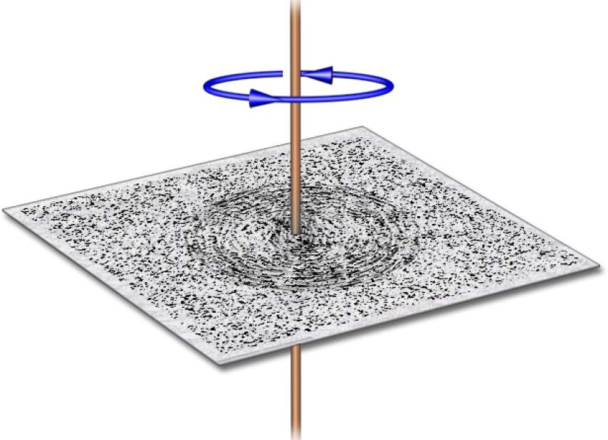 Activity to show magnetic effect in a straight conductor - Teachoo.jpg