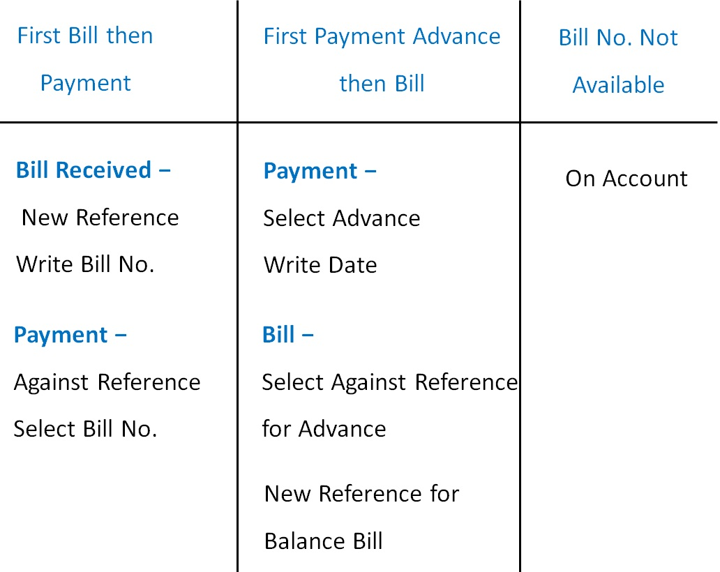 tally (First bill payment).jpg