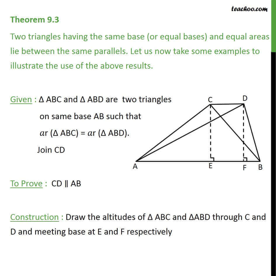 Theorem 9.3 - Class 9 - Triangles having same base and equal areas lie.jpg