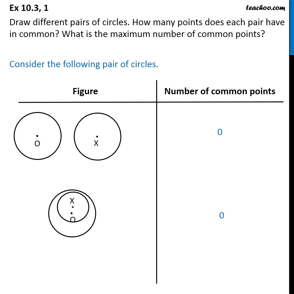 Ex 10.3, 1 - Draw different pairs of circles. How many - Circle through 3 points