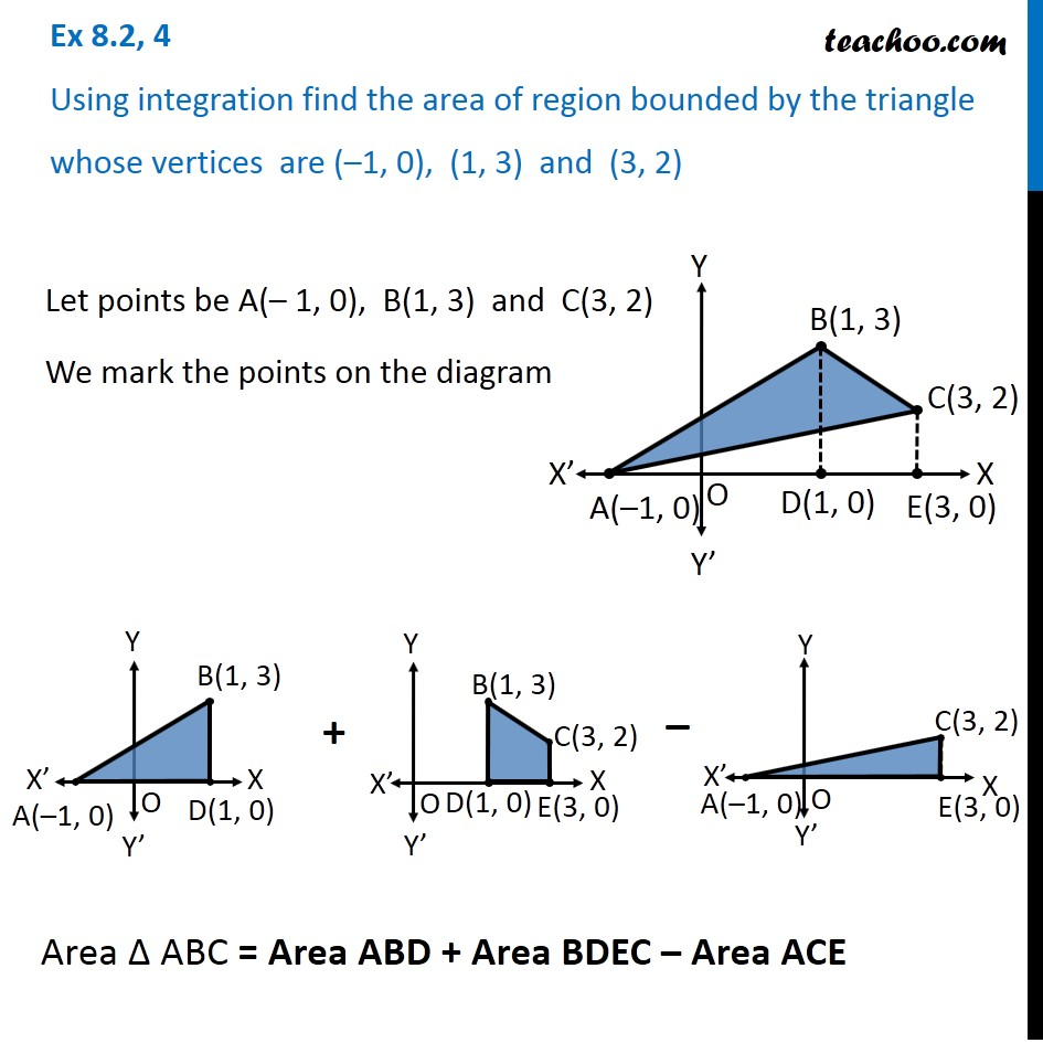 Ex 8.2, 4 - Using integration find area of triangle - Class 12