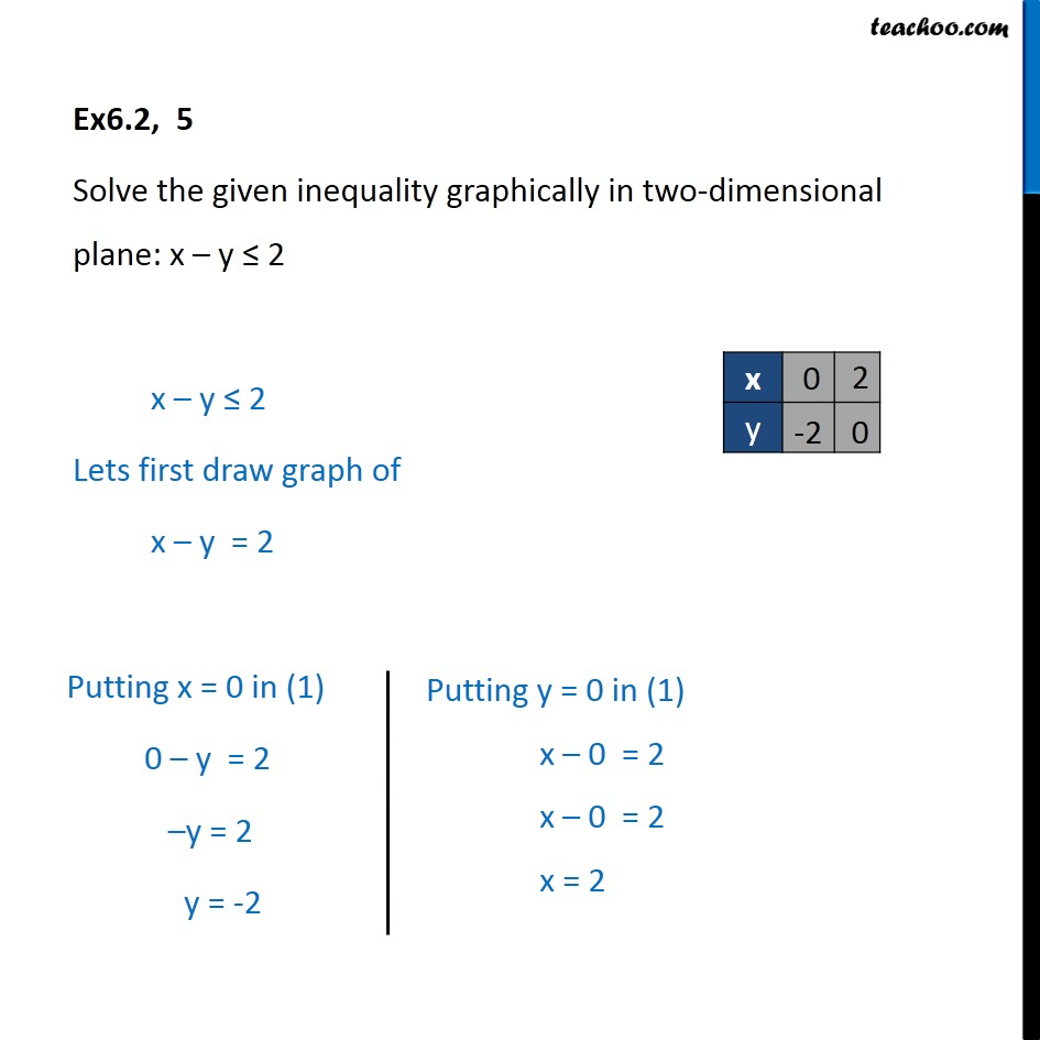 Ex 6.2, 5 - Solve x - y <= 2 graphically - Chapter 6 CBSE - Graph - 1 Equation