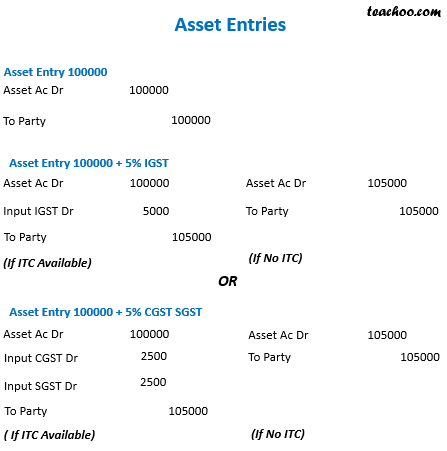 Asset Entries.png