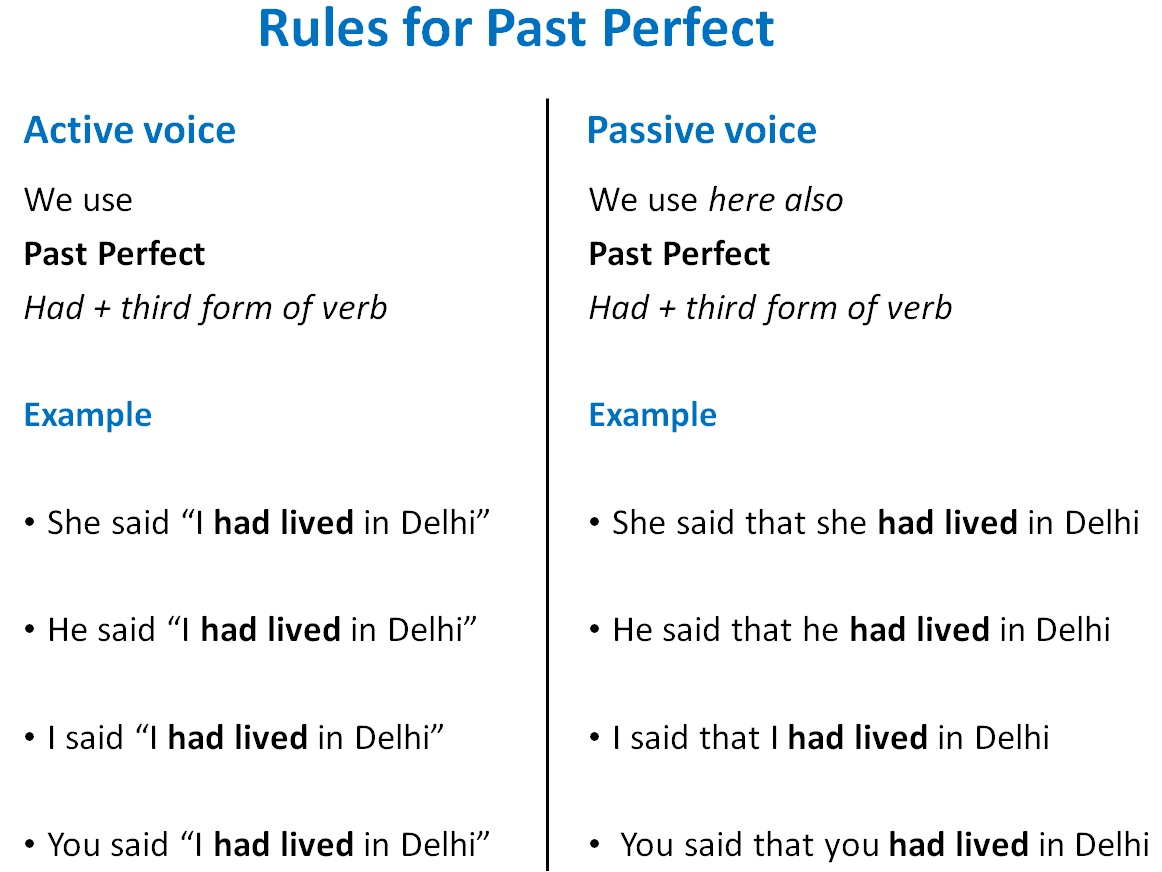 Rules for Past Perfect.jpg