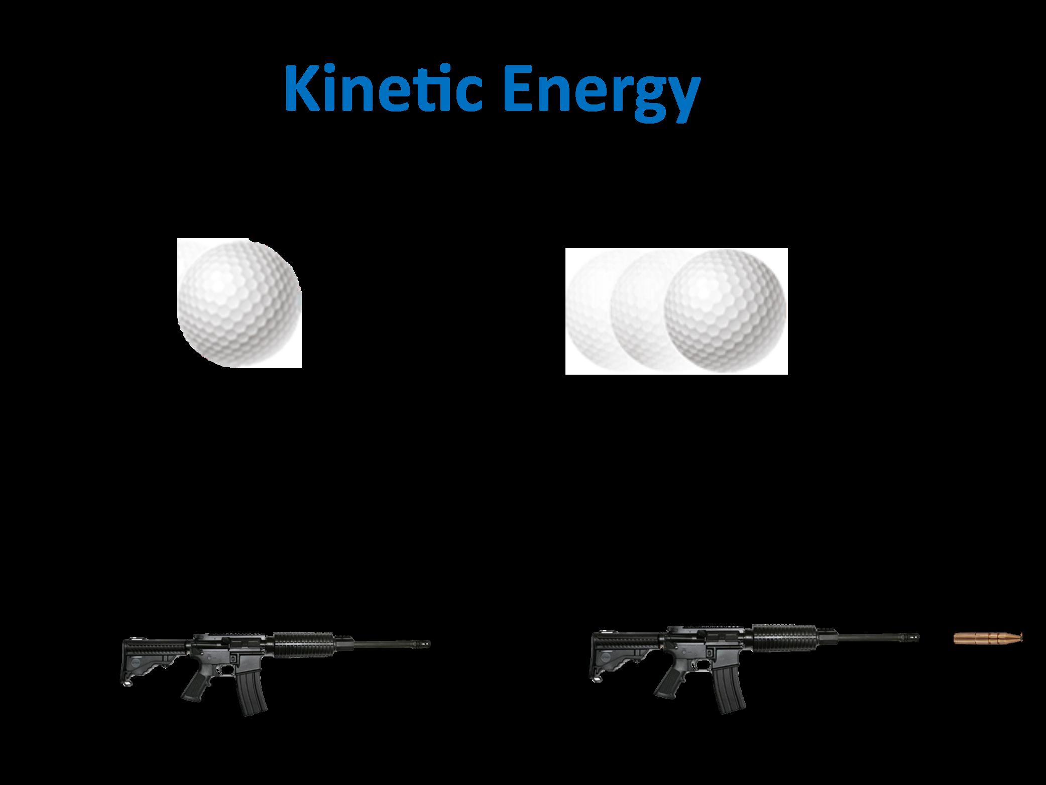Kinetic Energy.png