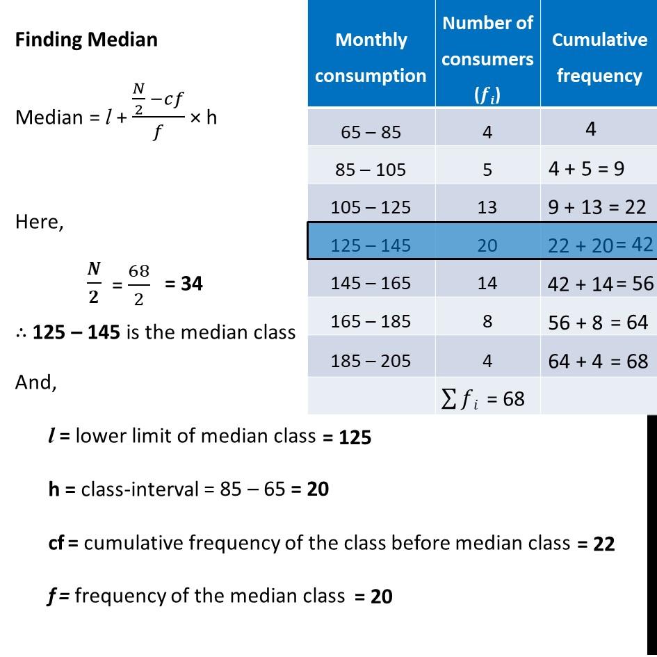 Ex 14.3, 1 - Chapter 14 Class 10 Statistics - Part 4