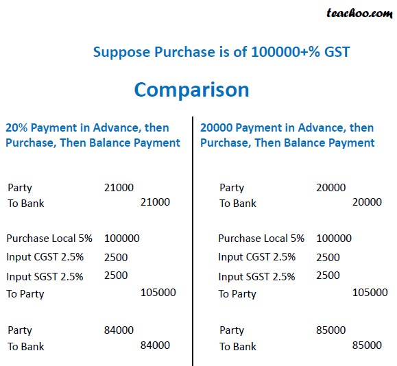 Purchase comparision.jpg
