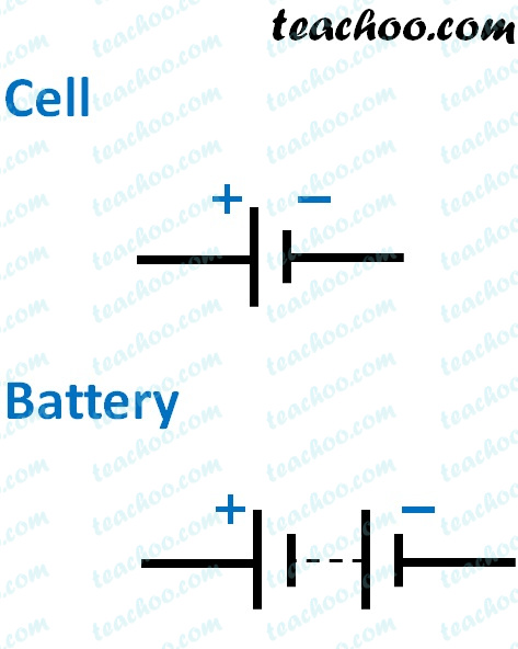 cell-and-battery.jpg