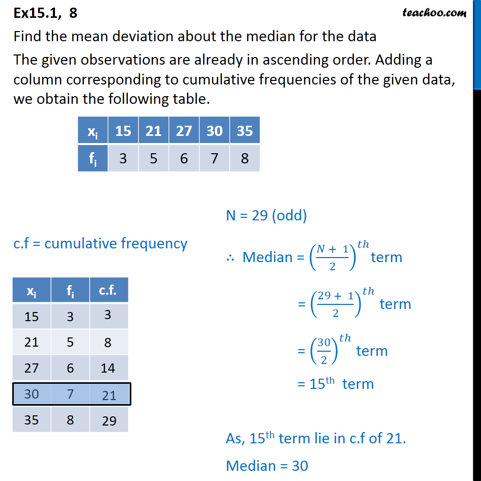 Ex 15.1, 8 - Find mean deviation about median - CBSE - Mean deviation about median - Discrete Frequency