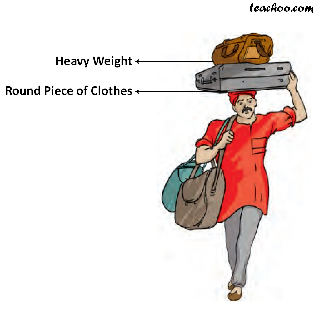 Porter carrying weight - teachoo.jpg