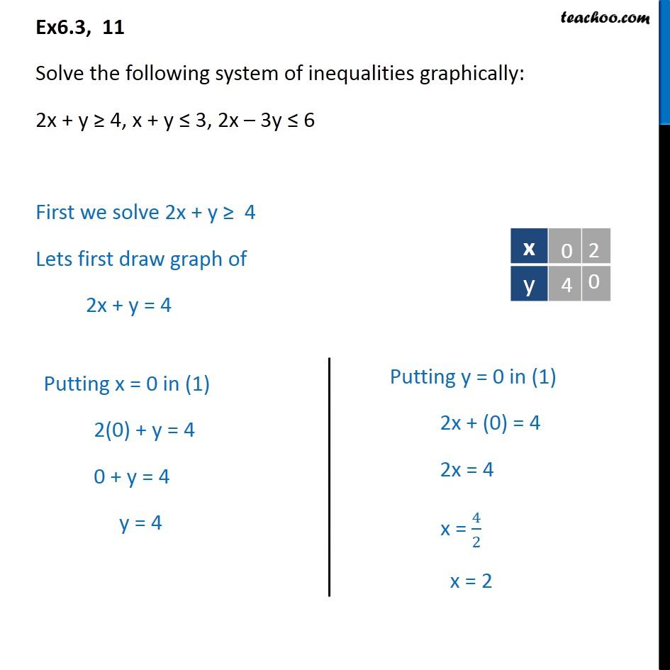 Ex 6.3, 11 - Solve: 2x + y >= 4, x + y <= 3, 2x - 3y <= 6 - Graph - 2 or more Equation