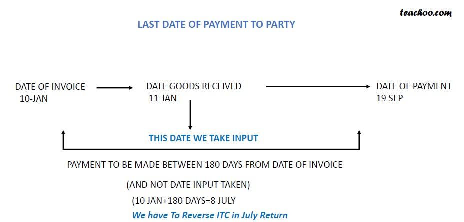 Payment to Party.jpg
